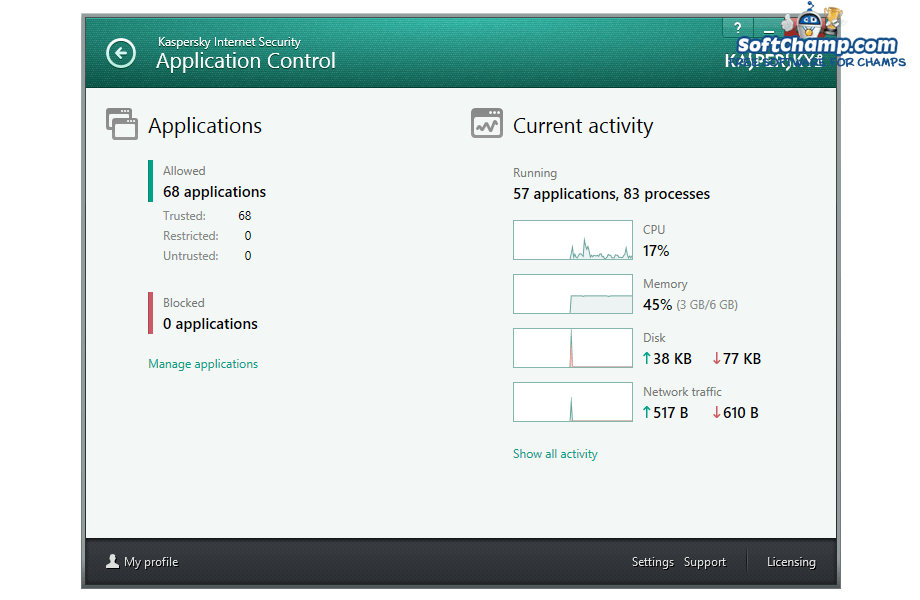Kaspersky Internet Security Application Control