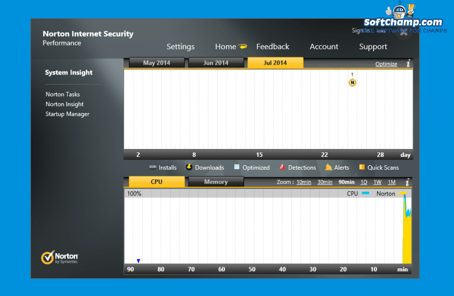 Norton Internet Security Performance System Insight