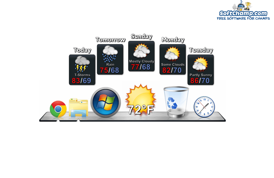 ObjectDock Weather Forecast