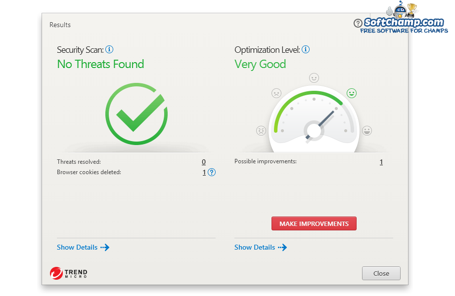 Trend Micro Maximum Security Scan Results